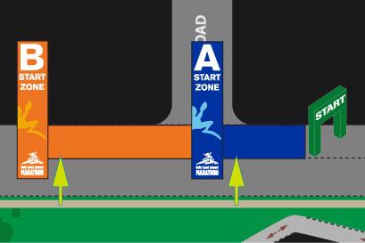 GCAM15-Junior-Dash-Start-Zones-409-x-273
